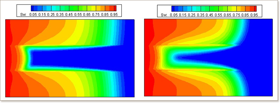 Fully implicit two-phase reservoir simulation with the additive Schwarz preconditioned inexact Newton method in SPE Reservoir Characterisation and Simulation Conference and Exhibition