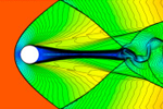 Entropy Stable Summation-by-Parts Formulations fo Compressible Computational Fluid Dynamics
